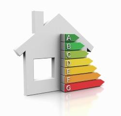 Energielabel huis animatie